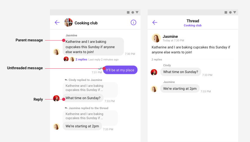 Showing how message threading works in chat view.