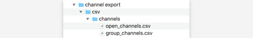 For channel, the zip file has 2 CSV files of exported data under channels directory: open_channels and group_channels.
