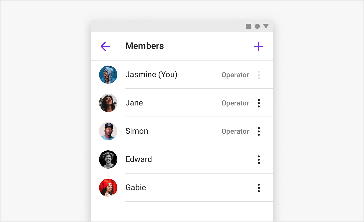 Image|MemberListFragment listing the operators and regular users of a group channel in view.