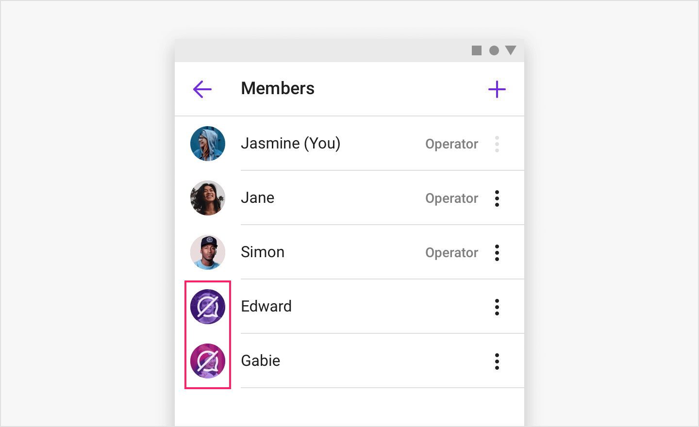 Image Channel member list view showing muted members with the mute icon.