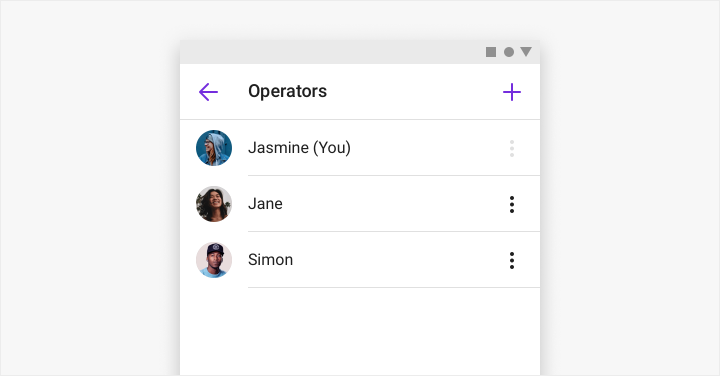 Showing a list of operators in the operator list view.